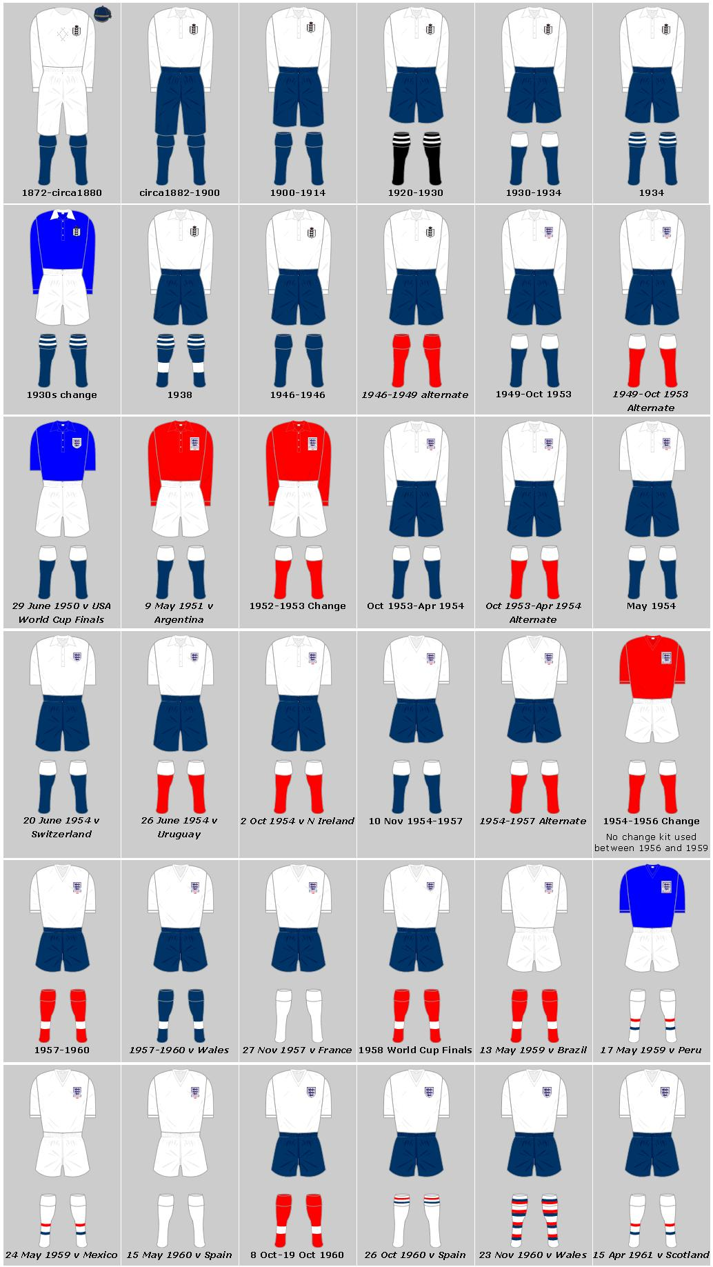 timeless design b79c8 95a97 My Football Facts & Stats | England National Football Team